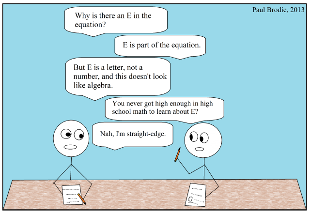 high in math