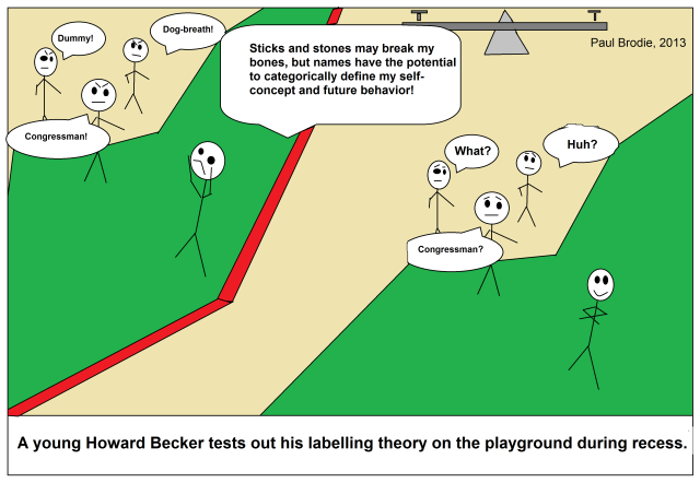 becker labelling theory